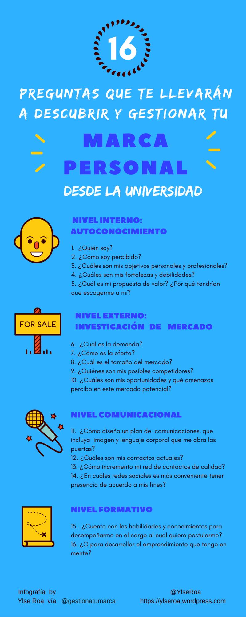 infografia-16-preguntas-gestionar-marca-personal-universidad