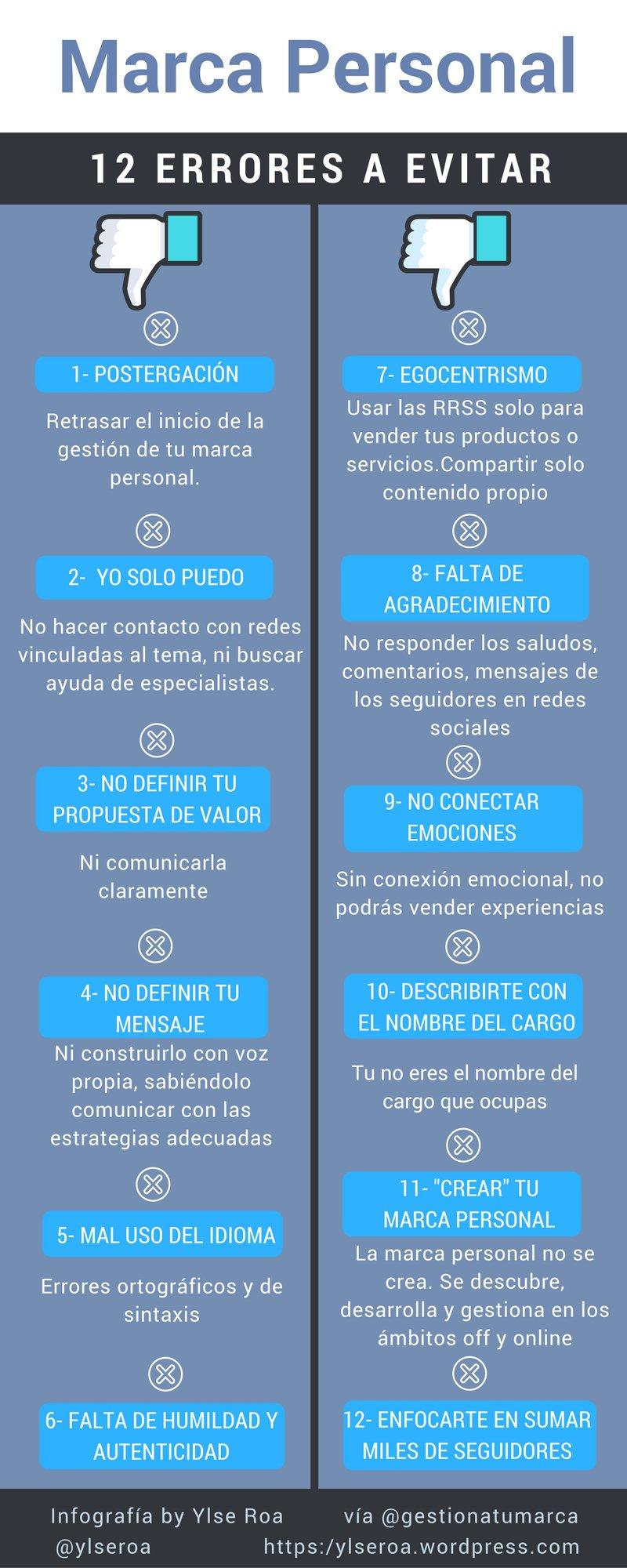 infografia-12-errores-evitar-mientras-gestionas-marca-personal